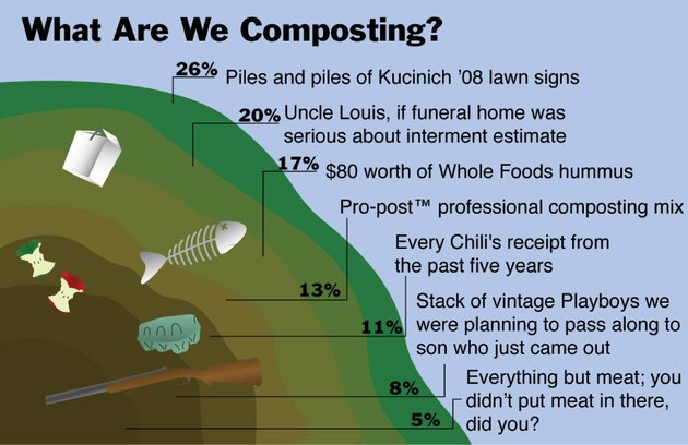 Statshot-Composting-R_jpg_630x1200_upscale_q85